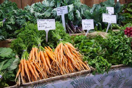 Coronavirus & CA Farmers Markets